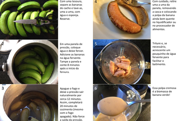 PAP BIOMASSA Home - Biomassa de Banana Verde