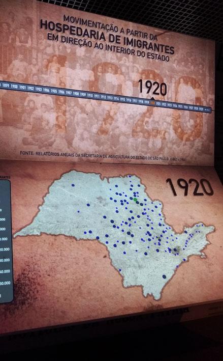 Museu da Imigração  mapa SP - Museu da Imigração